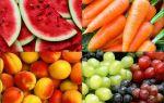 Витамины для загара: отзывы, какие выбрать в аптеке и как получить с пищей