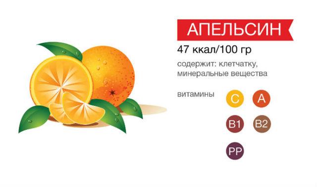 Апельсиновое масло для лица — ТОП-10 действенных способов применения