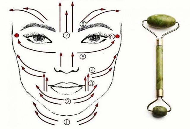 Нефритовый массажер для лица и ног: отзывы, как им пользоватья, как проверить качество нефрита