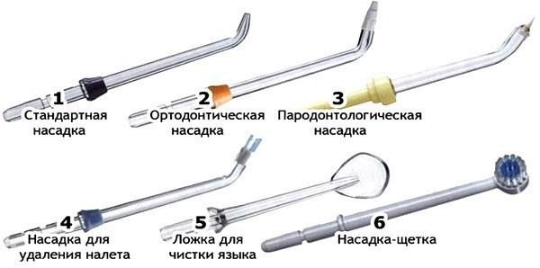 Как правильно пользоваться ирригатором для полости рта: видео