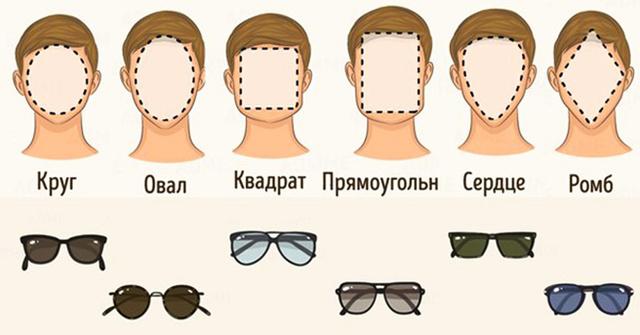 Солнцезащитные очки мужские: как подобрать по форме лица мужчины и по другим параметрам, рейтинг лучших, отзывы