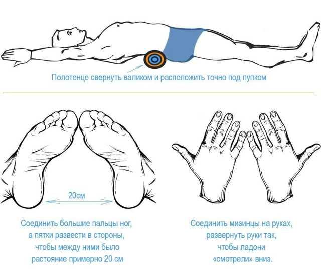 Как подтянуть кожу на животе — ТОП действенных способов и упражнений
