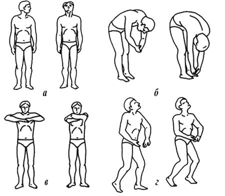 Дыхательная гимнастика по методу Бутейко: подробное описание занятий по методике, видео дыхания, показания и противопоказания к упражнениям