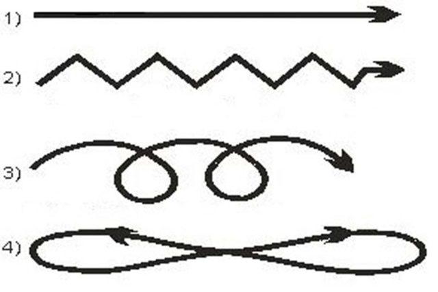 Баночный массаж от целлюлита в домашних условиях: техника выполнения, фото до и после, отзывы