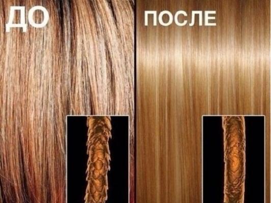 Коллагеновое обертывание волос: что это такое, как делается, отзывы