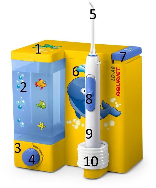 Ирригатор Акваджет для полости рта и зубов aquajet ld, сравнение a7 и a8 моделей, отзывы