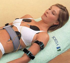 Как подтянуть обвисшую грудь девушке в салоне и домашних условиях, виды процедур, видео