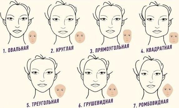 Прическа Фейса: как называется, кому подойдет и как её сделать, описание и подборка фото