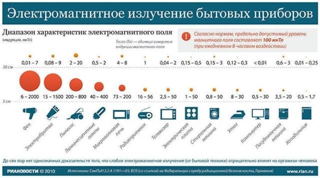 РФ лифтинг тела (rf): что это такое, последствия, противопоказания, фото до и после, отзывы