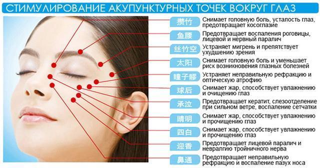 Массажер gezatone: Жезатон для глаз, тела, ног и бюста, обзор моделей, отзывы