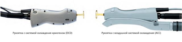 Какой лазер лучше: диодный или александритовый, отличия, отзывы